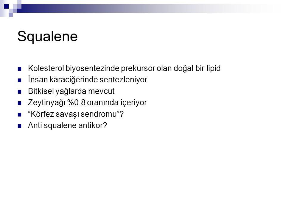 Squalene Kolesterol biyosentezinde prekürsör olan doğal bir lipid İnsan karaciğerinde sentezleniyor Bitkisel yağlarda mevcut Zeytinyağı %0.8 oranında