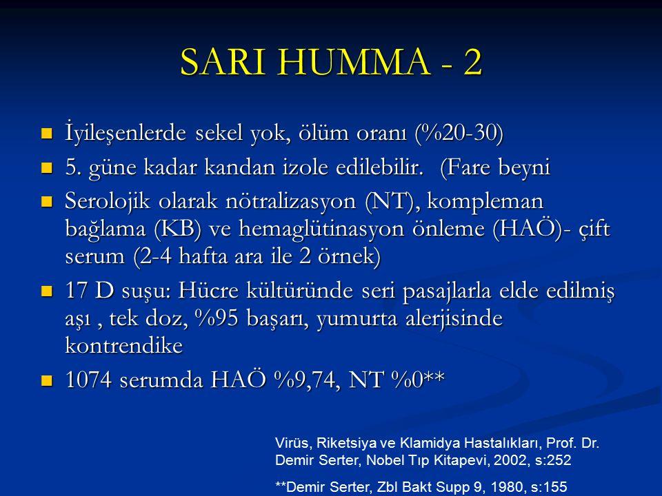 SARI HUMMA - 2 İyileşenlerde sekel yok, ölüm oranı (%20-30) İyileşenlerde sekel yok, ölüm oranı (%20-30) 5. güne kadar kandan izole edilebilir. (Fare