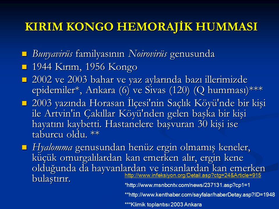 KIRIM KONGO HEMORAJİK HUMMASI Bunyavirüs familyasının Noirovirüs genusunda Bunyavirüs familyasının Noirovirüs genusunda 1944 Kırım, 1956 Kongo 1944 Kı