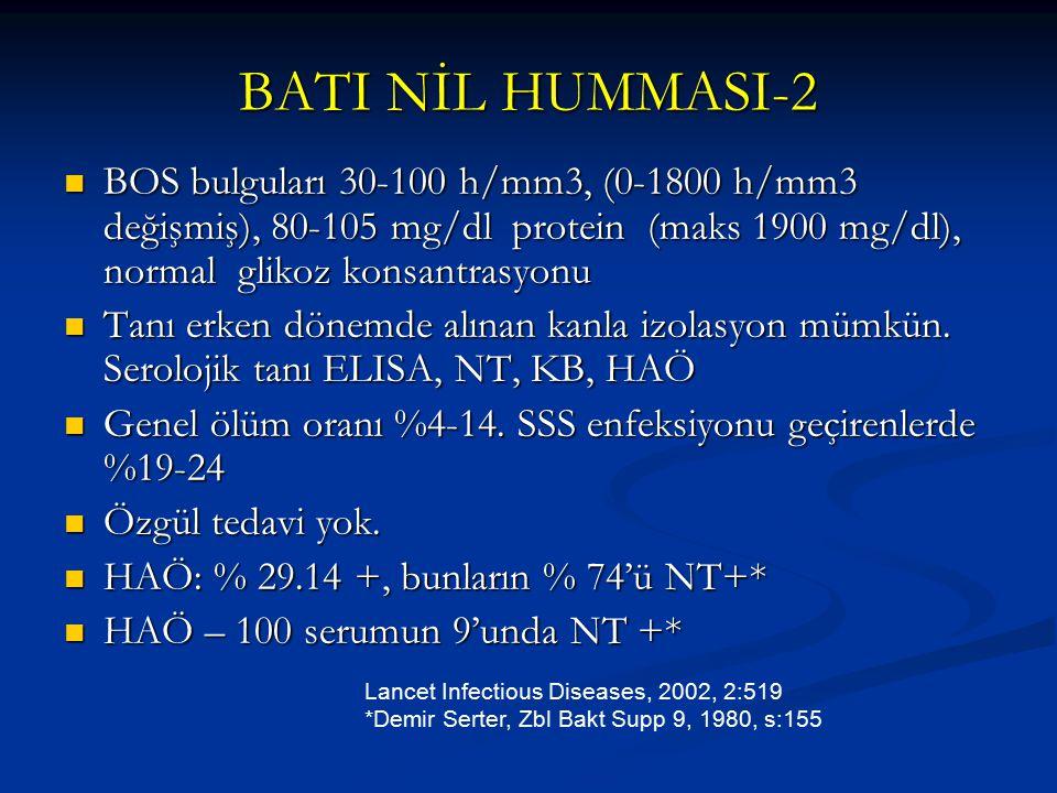 BATI NİL HUMMASI-2 BOS bulguları 30-100 h/mm3, (0-1800 h/mm3 değişmiş), 80-105 mg/dl protein (maks 1900 mg/dl), normal glikoz konsantrasyonu BOS bulgu