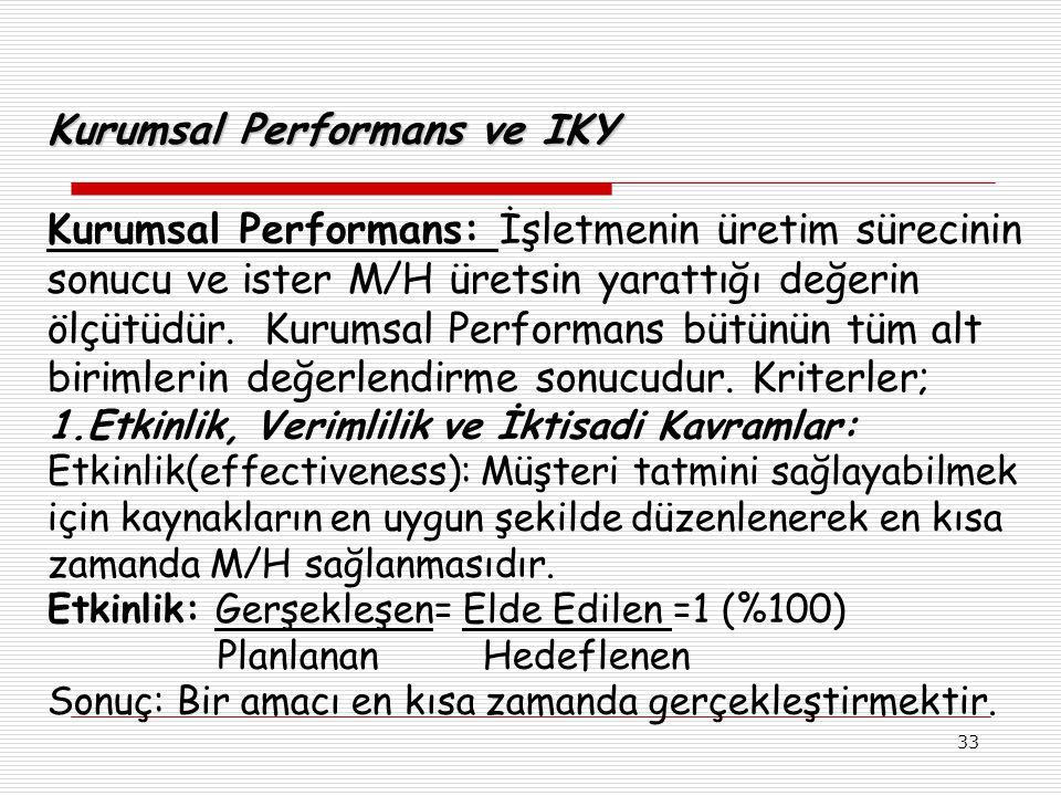 33 Kurumsal Performans ve IKY Kurumsal Performans: İşletmenin üretim sürecinin sonucu ve ister M/H üretsin yarattığı değerin ölçütüdür.