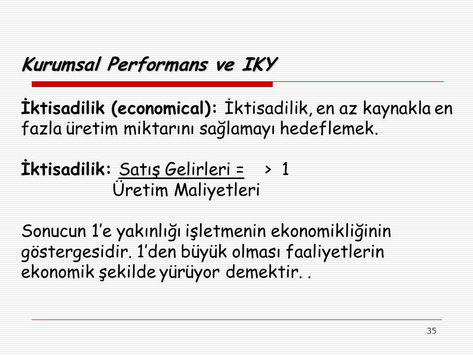 35 Kurumsal Performans ve IKY İktisadilik (economical): İktisadilik, en az kaynakla en fazla üretim miktarını sağlamayı hedeflemek.