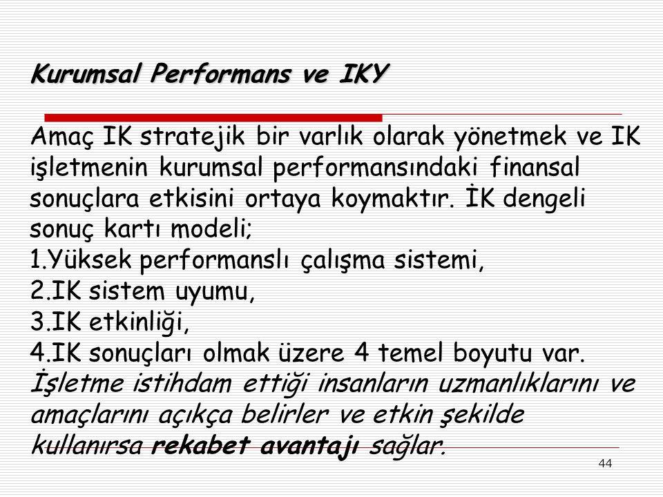 44 Kurumsal Performans ve IKY Amaç IK stratejik bir varlık olarak yönetmek ve IK işletmenin kurumsal performansındaki finansal sonuçlara etkisini ortaya koymaktır.