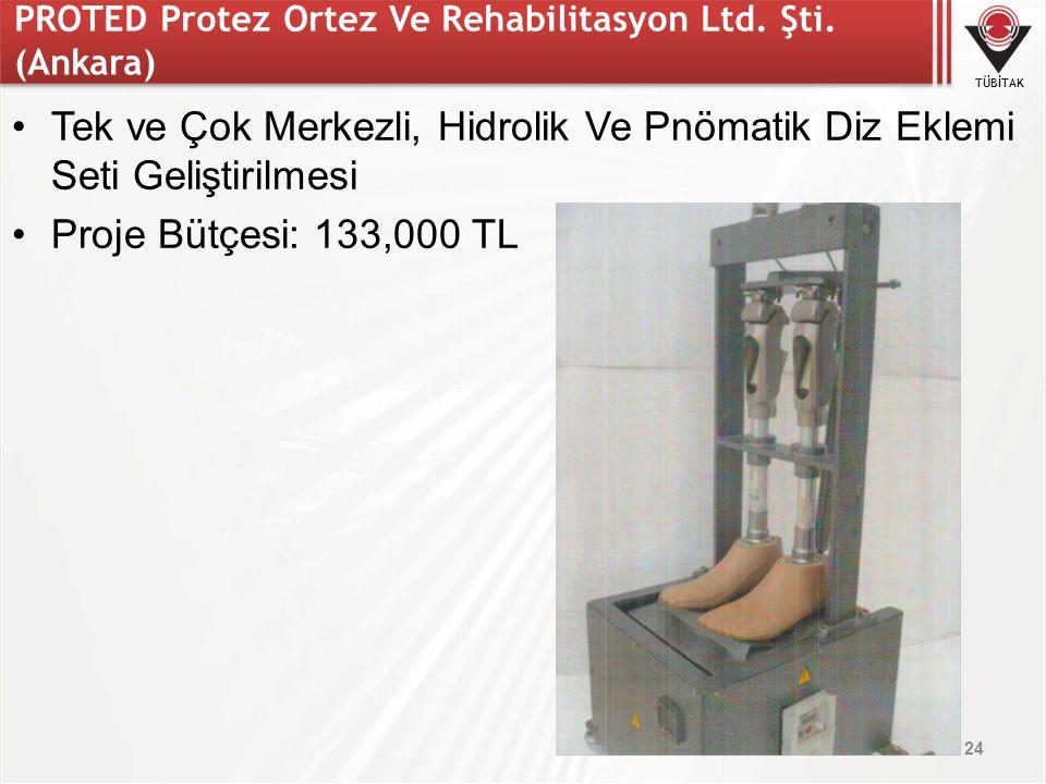 TÜBİTAK PROTED Protez Ortez Ve Rehabilitasyon Ltd. Şti. (Ankara) Tek ve Çok Merkezli, Hidrolik Ve Pnömatik Diz Eklemi Seti Geliştirilmesi Proje Bütçes