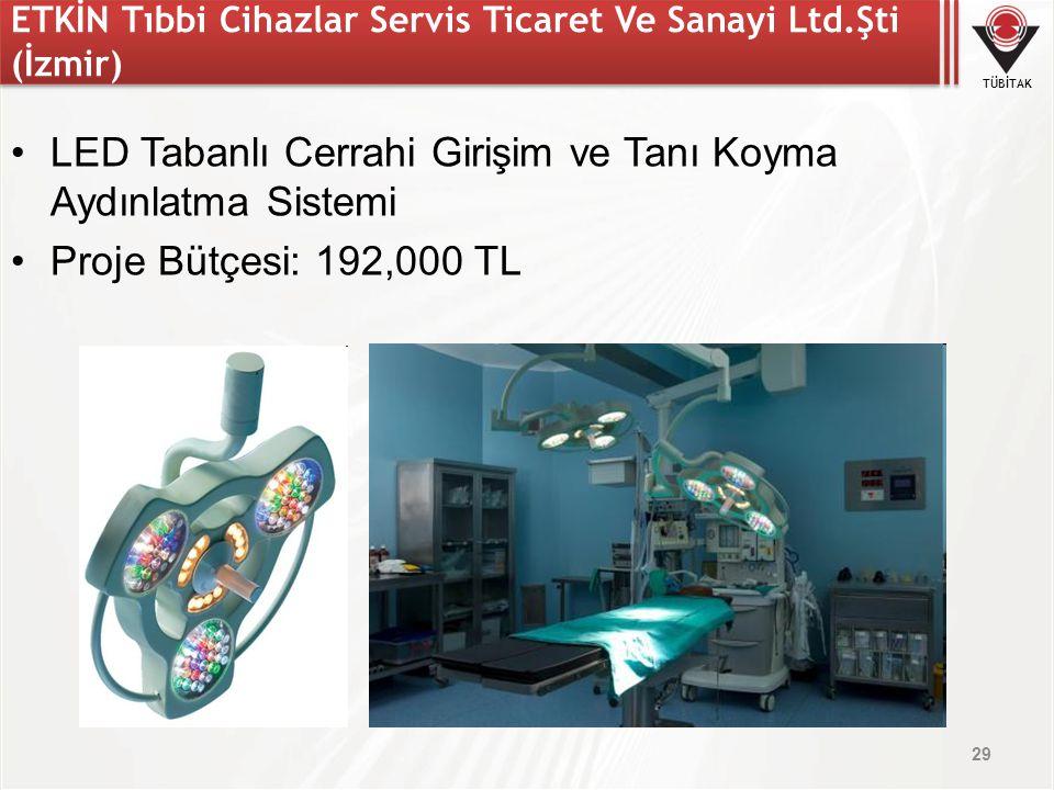 TÜBİTAK ETKİN Tıbbi Cihazlar Servis Ticaret Ve Sanayi Ltd.Şti (İzmir) LED Tabanlı Cerrahi Girişim ve Tanı Koyma Aydınlatma Sistemi Proje Bütçesi: 192,