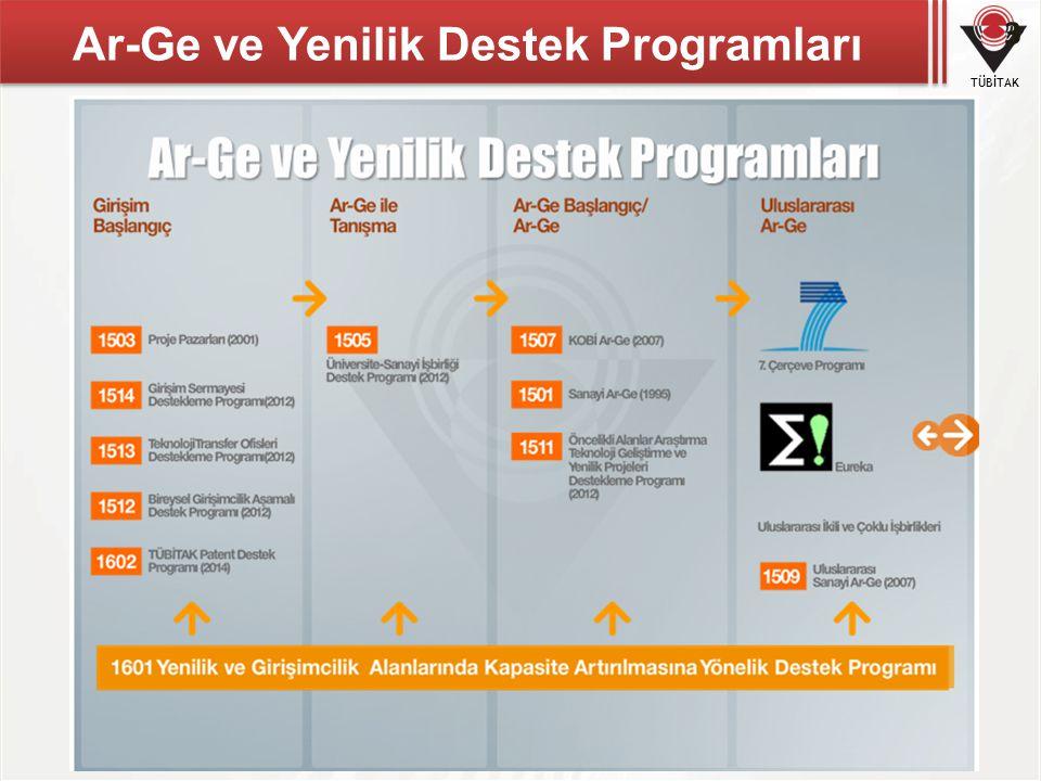 TÜBİTAK PROTED Protez Ortez Ve Rehabilitasyon Ltd.
