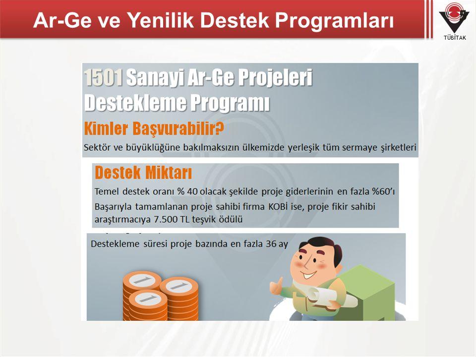 TÜBİTAK HALICI Elektronik Ve Telekomünikasyon San.