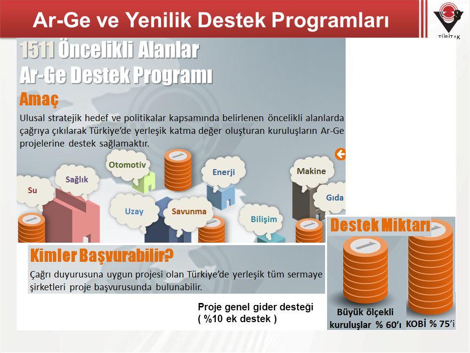 TÜBİTAK 8 Ar-Ge ve Yenilik Destek Programları Proje genel gider desteği ( %10 ek destek )