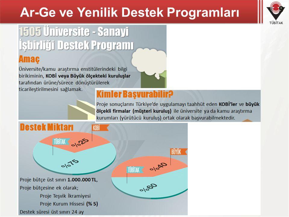 TÜBİTAK TURMAP Bilişim Teknolojileri Tic Ltd Şti (Ankara) Mediview İleri Düzey 3 Boyutlu Medikal Segmentasyon ve Etkileşim Sistemlerinin Tasarımı ve Geliştirilmesi Proje Bütçesi: 757,000 TL 20