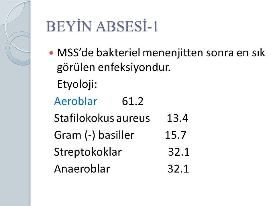 BEYİN ABSESİ-1 MSS'de bakteriel menenjitten sonra en sık görülen enfeksiyondur. Etyoloji: Aeroblar 61.2 Stafilokokus aureus 13.4 Gram (-) basiller 15.