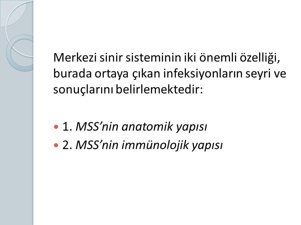Merkezi sinir sisteminin iki önemli özelliği, burada ortaya çıkan infeksiyonların seyri ve sonuçlarını belirlemektedir: 1. MSS'nin anatomik yapısı 2.