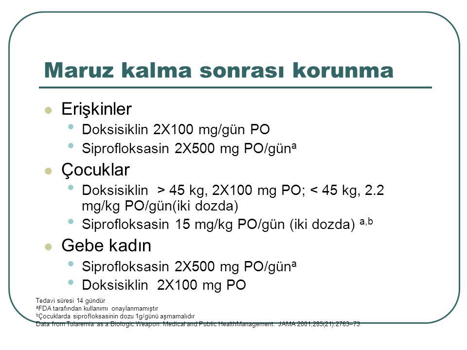 Maruz kalma sonrası korunma Erişkinler Doksisiklin 2X100 mg/gün PO Siprofloksasin 2X500 mg PO/gün a Çocuklar Doksisiklin > 45 kg, 2X100 mg PO; < 45 kg