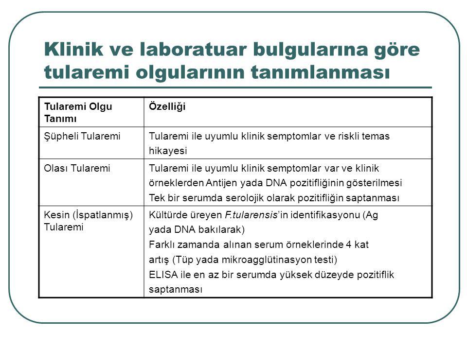 Maruz kalma sonrası korunma Erişkinler Doksisiklin 2X100 mg/gün PO Siprofloksasin 2X500 mg PO/gün a Çocuklar Doksisiklin > 45 kg, 2X100 mg PO; < 45 kg, 2.2 mg/kg PO/gün(iki dozda) Siprofloksasin 15 mg/kg PO/gün (iki dozda) a,b Gebe kadın Siprofloksasin 2X500 mg PO/gün a Doksisiklin 2X100 mg PO Tedavi süresi 14 gündür a FDA tarafından kullanımı onaylanmamıştır b Çocuklarda siprofloksasinin dozu 1g/günü aşmamalıdır Data from Tularemia as a Biologic Weapon: Medical and Public HealthManagement.
