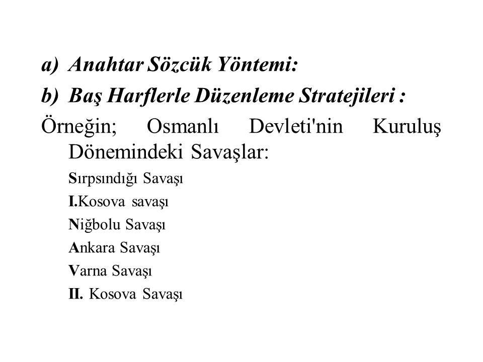 a)Anahtar Sözcük Yöntemi: b)Baş Harflerle Düzenleme Stratejileri : Örneğin; Osmanlı Devleti'nin Kuruluş Dönemindeki Savaşlar: Sırpsındığı Savaşı I.Kos