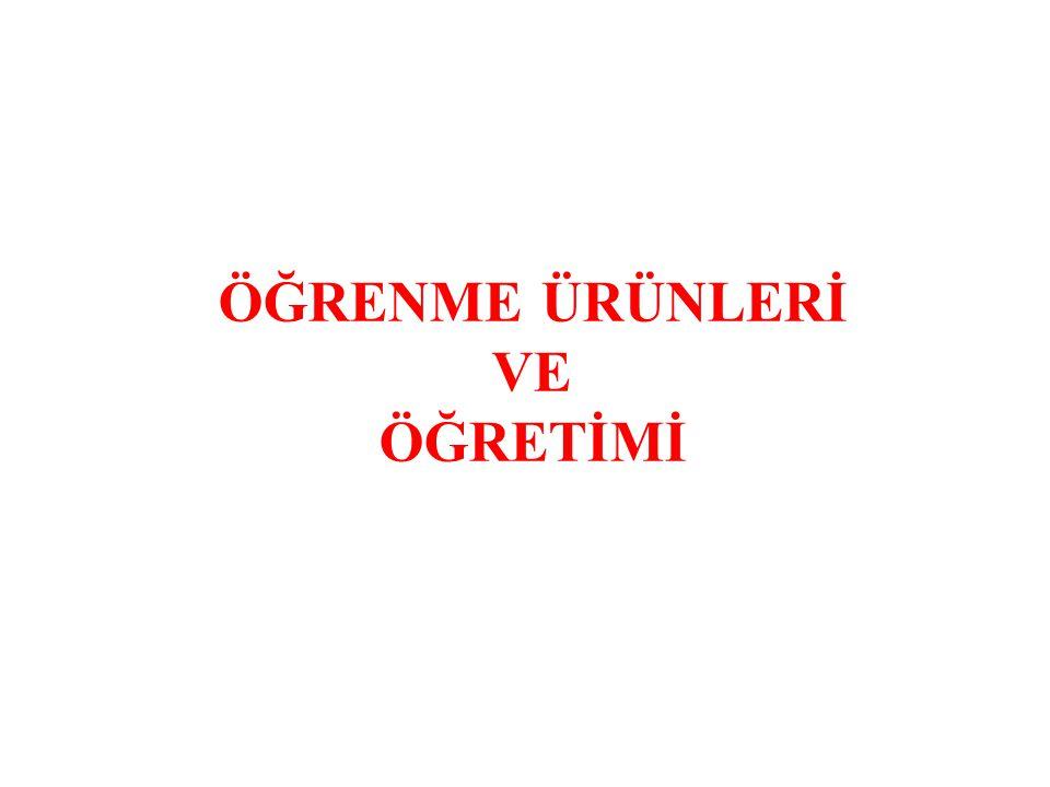 KAVRAM ÖĞRETİMİ 1.Somut düzey, 2.Tanıma düzeyi, 3.