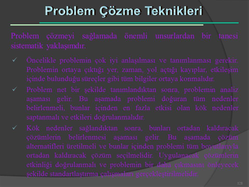 128 ü Öncelikle problemin çok iyi anlaşılması ve tanımlanması gerekir. Problemin ortaya çıktığı yer, zaman, yol açtığı kayıplar, etkileşim içinde bulu