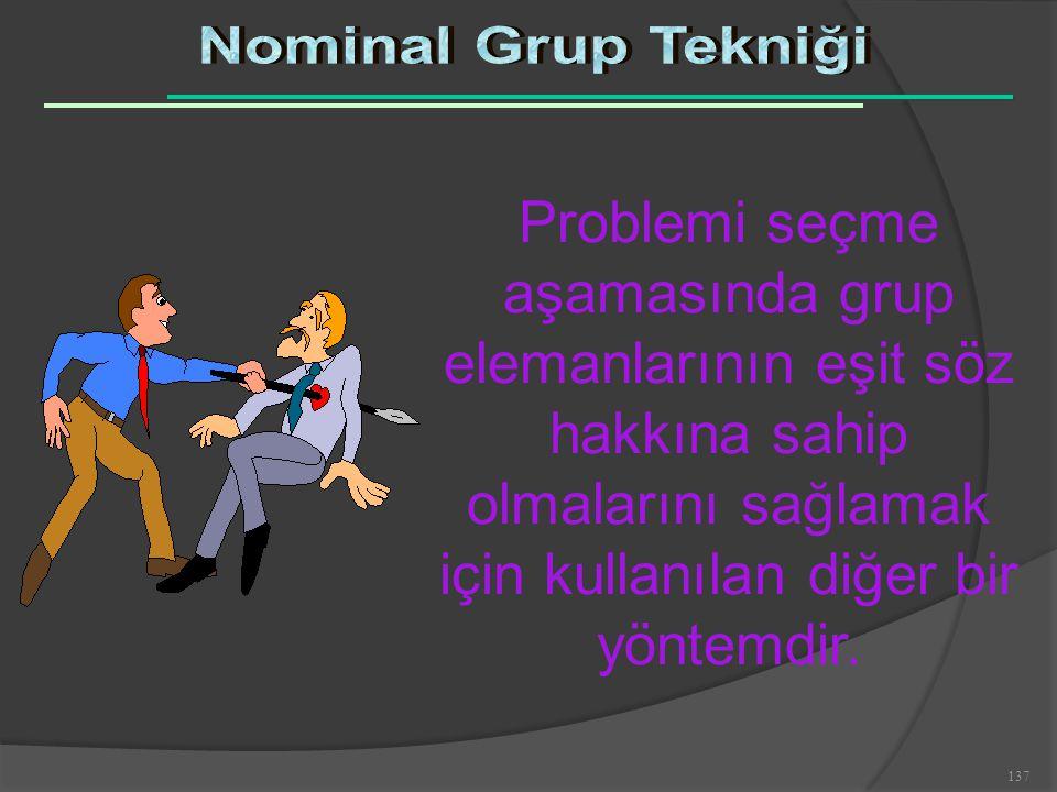 Problemi seçme aşamasında grup elemanlarının eşit söz hakkına sahip olmalarını sağlamak için kullanılan diğer bir yöntemdir. 137
