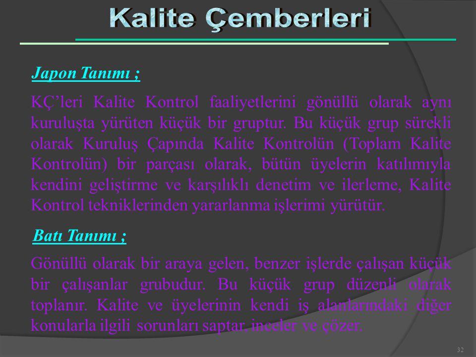 32 KÇ'leri Kalite Kontrol faaliyetlerini gönüllü olarak aynı kuruluşta yürüten küçük bir gruptur. Bu küçük grup sürekli olarak Kuruluş Çapında Kalite