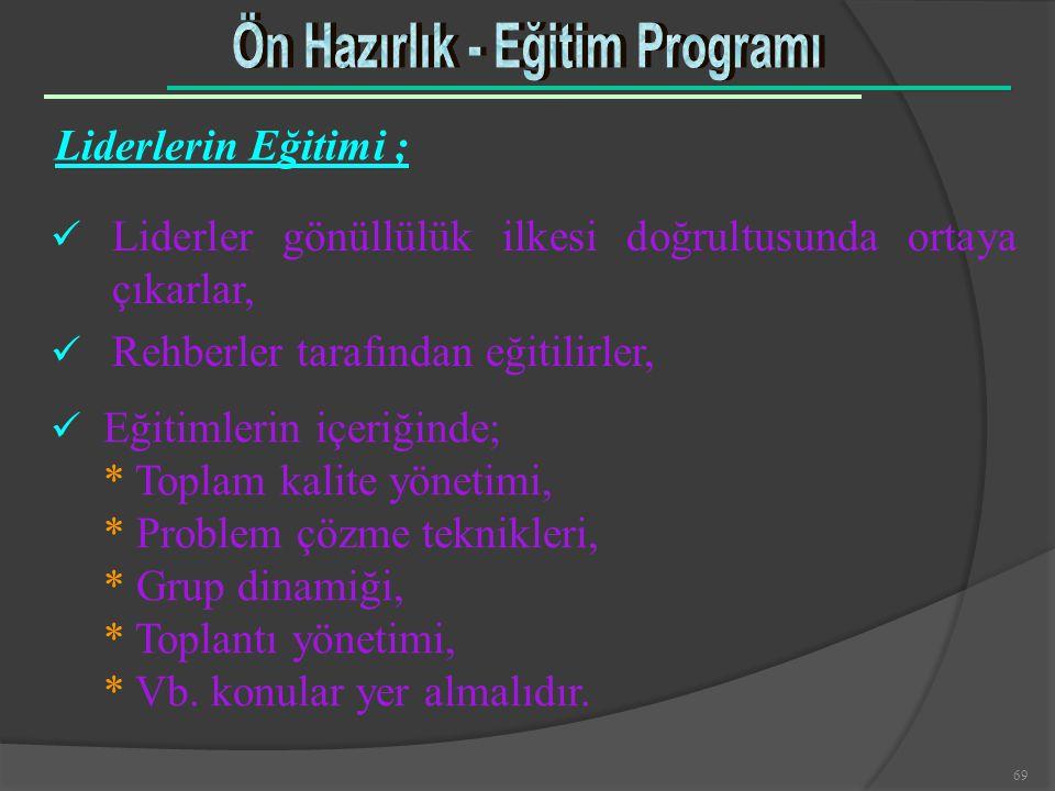 69 ü Liderler gönüllülük ilkesi doğrultusunda ortaya çıkarlar, ü Rehberler tarafından eğitilirler, Liderlerin Eğitimi ; ü Eğitimlerin içeriğinde; * To