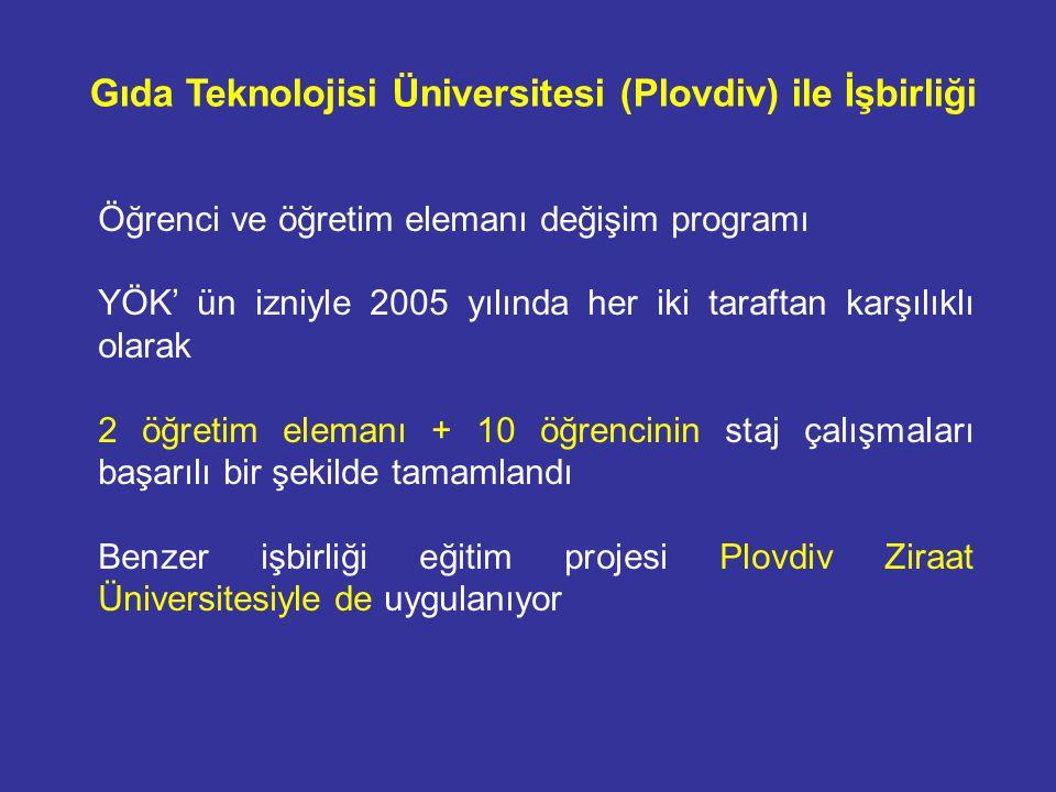 Öğrenci ve öğretim elemanı değişim programı YÖK' ün izniyle 2005 yılında her iki taraftan karşılıklı olarak 2 öğretim elemanı + 10 öğrencinin staj çalışmaları başarılı bir şekilde tamamlandı Benzer işbirliği eğitim projesi Plovdiv Ziraat Üniversitesiyle de uygulanıyor Gıda Teknolojisi Üniversitesi (Plovdiv) ile İşbirliği