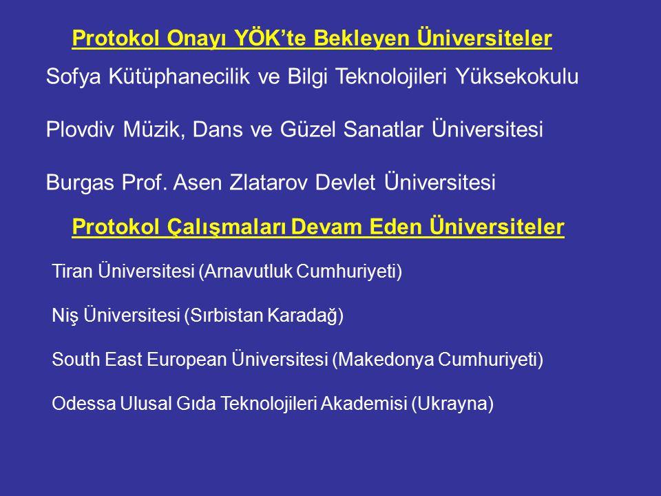 Sofya Kütüphanecilik ve Bilgi Teknolojileri Yüksekokulu Plovdiv Müzik, Dans ve Güzel Sanatlar Üniversitesi Burgas Prof.
