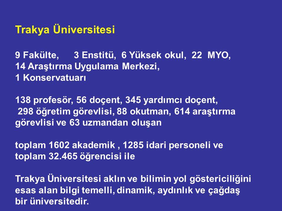 Trakya Üniversitesi 9 Fakülte, 3 Enstitü, 6 Yüksek okul, 22 MYO, 14 Araştırma Uygulama Merkezi, 1 Konservatuarı 138 profesör, 56 doçent, 345 yardımcı doçent, 298 öğretim görevlisi, 88 okutman, 614 araştırma görevlisi ve 63 uzmandan oluşan toplam 1602 akademik, 1285 idari personeli ve toplam 32.465 öğrencisi ile Trakya Üniversitesi aklın ve bilimin yol göstericiliğini esas alan bilgi temelli, dinamik, aydınlık ve çağdaş bir üniversitedir.