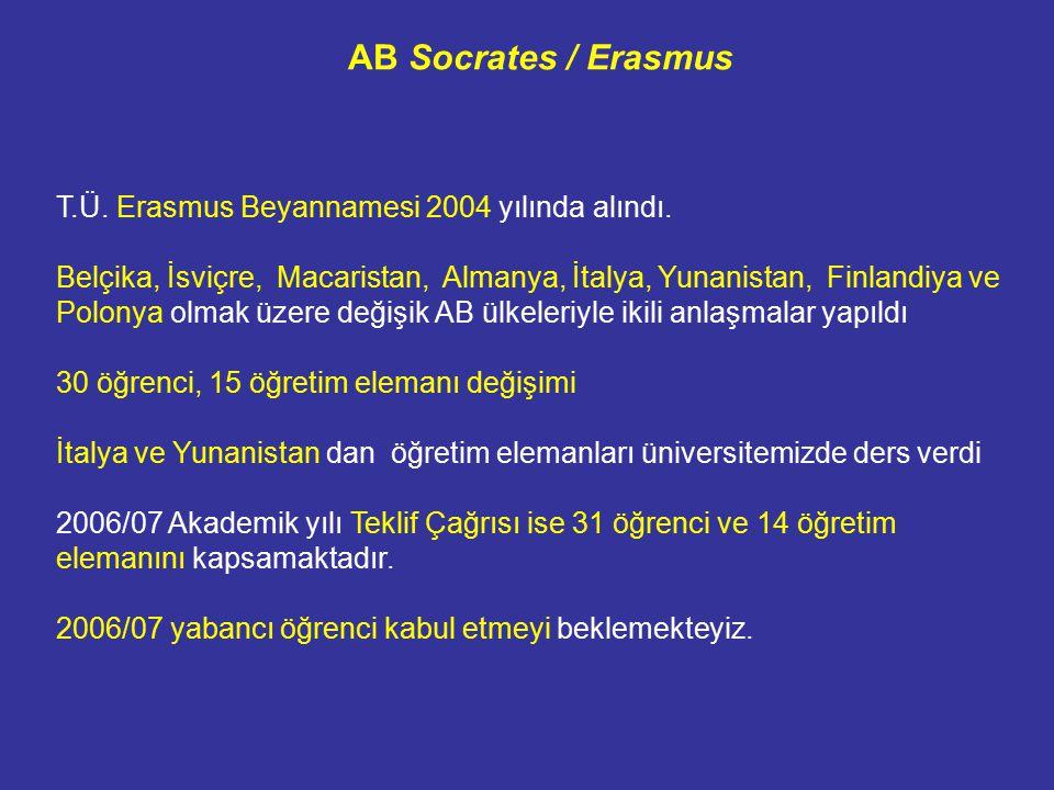 T.Ü. Erasmus Beyannamesi 2004 yılında alındı.