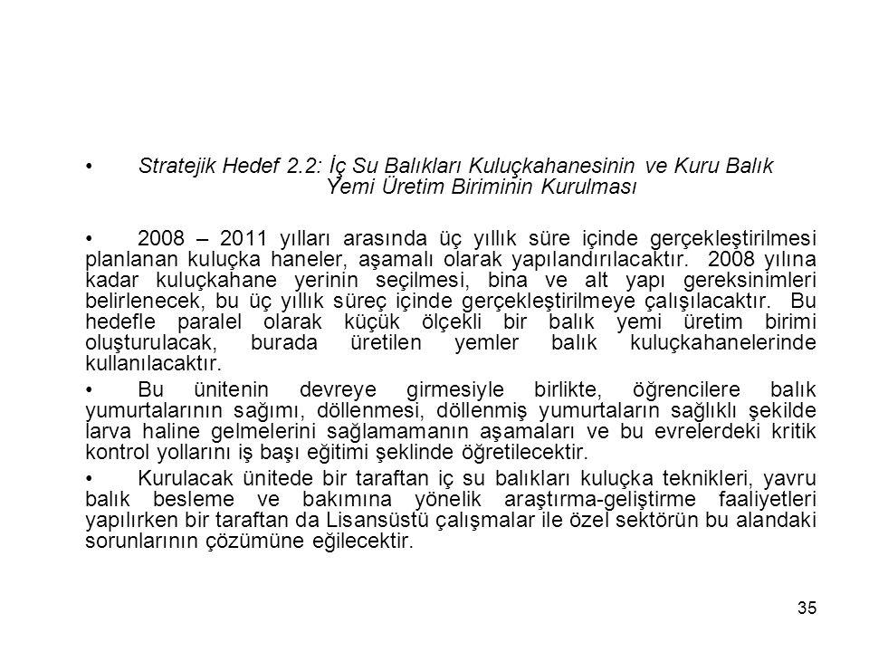 35 Stratejik Hedef 2.2: İç Su Balıkları Kuluçkahanesinin ve Kuru Balık Yemi Üretim Biriminin Kurulması 2008 – 2011 yılları arasında üç yıllık süre içinde gerçekleştirilmesi planlanan kuluçka haneler, aşamalı olarak yapılandırılacaktır.