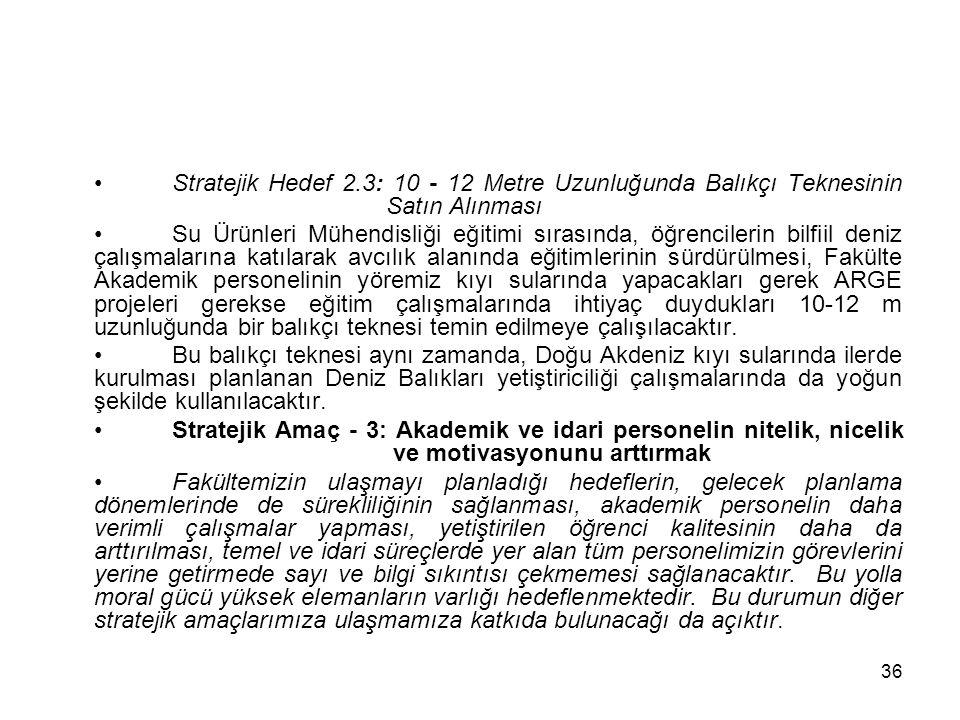 37 Stratejik Hedef 3.1.