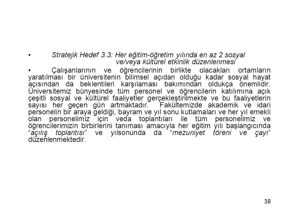 39 Stratejik Amaç - 4.