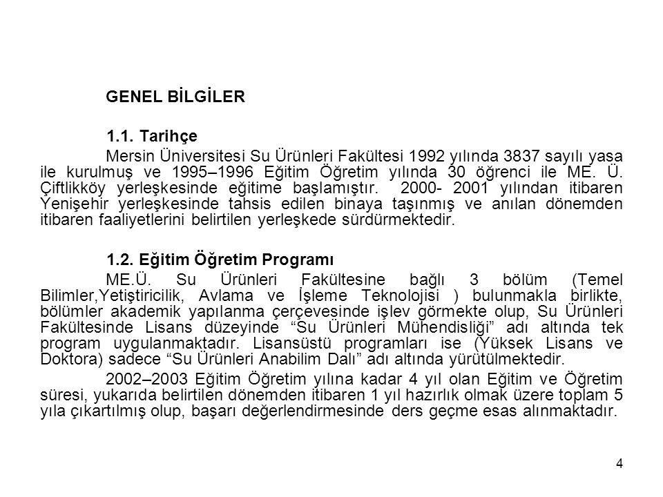 4 GENEL BİLGİLER 1.1.