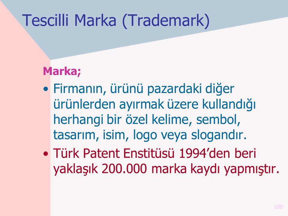 100 Marka; Firmanın, ürünü pazardaki diğer ürünlerden ayırmak üzere kullandığı herhangi bir özel kelime, sembol, tasarım, isim, logo veya slogandır. T