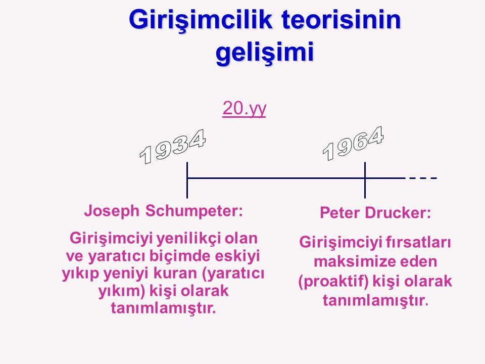 168 KOBİ'LERİN OLUŞUMUNA KATKI SAĞLAYAN SON GELİŞMELER 1.