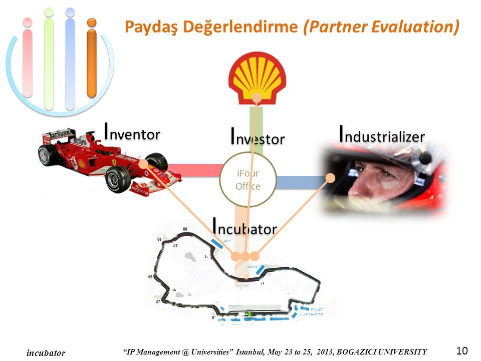 """""""IP Management @ Universities"""" Istanbul, May 23 to 25, 2013, BOGAZICI UNIVERSITY incubator 10 I nvestor I ncubator I nventor I ndustrializer Paydaş De"""