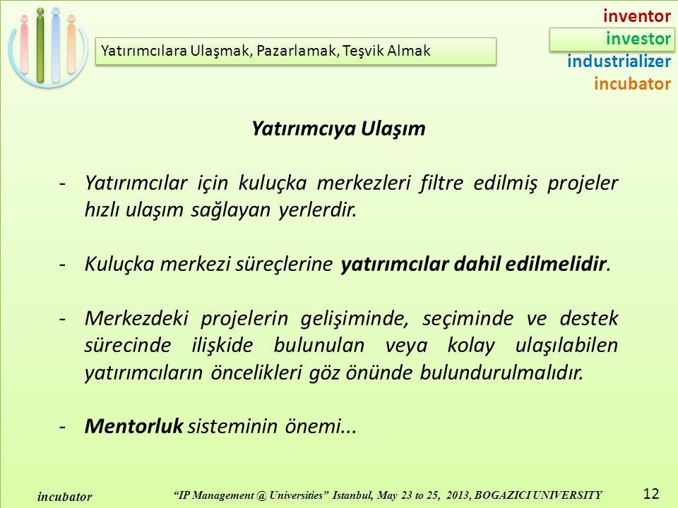 inventor investor industrializer incubator IP Management @ Universities Istanbul, May 23 to 25, 2013, BOGAZICI UNIVERSITY incubator 12 Yatırımcılara Ulaşmak, Pazarlamak, Teşvik Almak Yatırımcıya Ulaşım -Yatırımcılar için kuluçka merkezleri filtre edilmiş projeler hızlı ulaşım sağlayan yerlerdir.