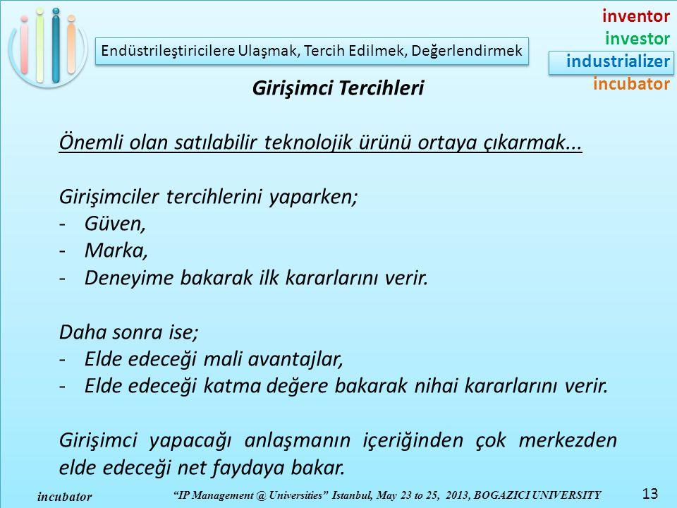 "inventor investor industrializer incubator ""IP Management @ Universities"" Istanbul, May 23 to 25, 2013, BOGAZICI UNIVERSITY incubator 13 Endüstrileşti"