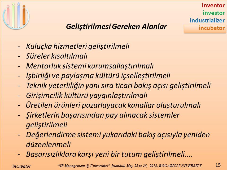 "inventor investor industrializer incubator ""IP Management @ Universities"" Istanbul, May 23 to 25, 2013, BOGAZICI UNIVERSITY incubator 15 Geliştirilmes"