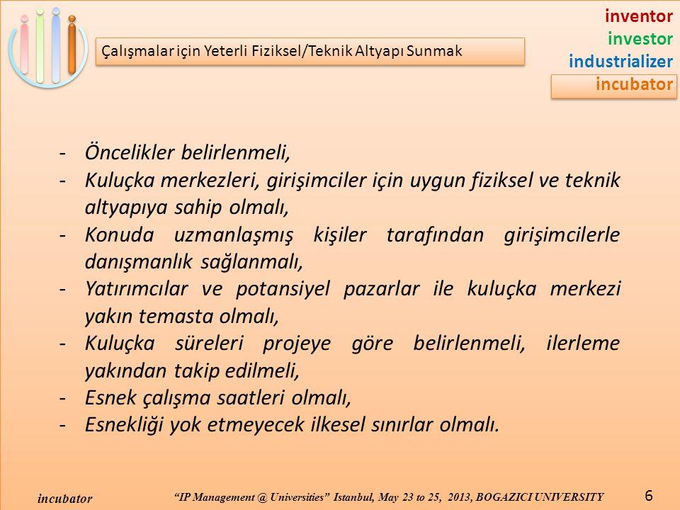 "inventor investor industrializer incubator ""IP Management @ Universities"" Istanbul, May 23 to 25, 2013, BOGAZICI UNIVERSITY incubator 6 Çalışmalar içi"
