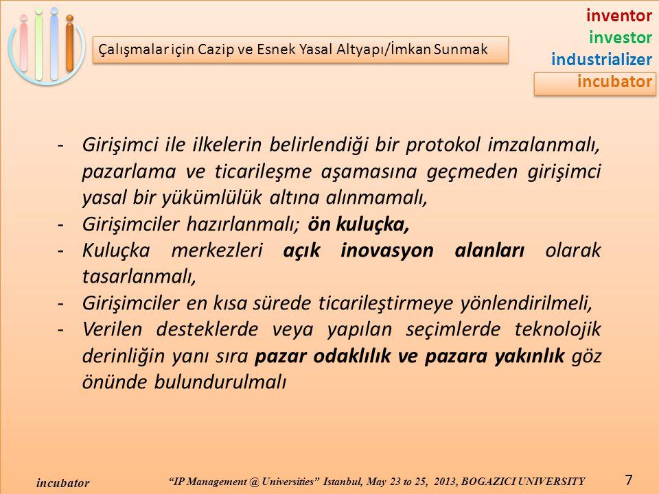 inventor investor industrializer incubator IP Management @ Universities Istanbul, May 23 to 25, 2013, BOGAZICI UNIVERSITY incubator 7 Çalışmalar için Cazip ve Esnek Yasal Altyapı/İmkan Sunmak -Girişimci ile ilkelerin belirlendiği bir protokol imzalanmalı, pazarlama ve ticarileşme aşamasına geçmeden girişimci yasal bir yükümlülük altına alınmamalı, -Girişimciler hazırlanmalı; ön kuluçka, -Kuluçka merkezleri açık inovasyon alanları olarak tasarlanmalı, -Girişimciler en kısa sürede ticarileştirmeye yönlendirilmeli, -Verilen desteklerde veya yapılan seçimlerde teknolojik derinliğin yanı sıra pazar odaklılık ve pazara yakınlık göz önünde bulundurulmalı