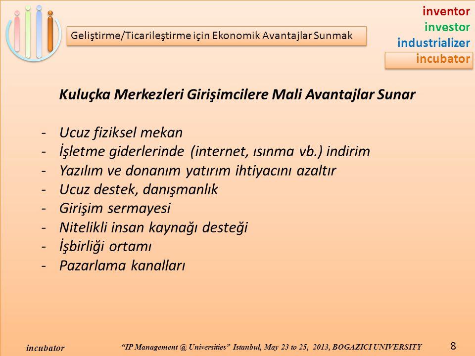"inventor investor industrializer incubator ""IP Management @ Universities"" Istanbul, May 23 to 25, 2013, BOGAZICI UNIVERSITY incubator 8 Geliştirme/Tic"