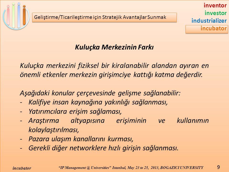 "inventor investor industrializer incubator ""IP Management @ Universities"" Istanbul, May 23 to 25, 2013, BOGAZICI UNIVERSITY incubator 9 Geliştirme/Tic"