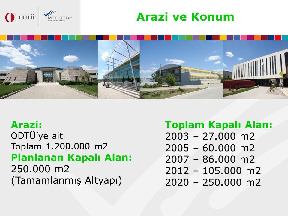 Arazi ve Konum Arazi: ODTÜ'ye ait Toplam 1.200.000 m2 Planlanan Kapalı Alan: 250.000 m2 (Tamamlanmış Altyapı) Toplam Kapalı Alan: 2003 – 27.000 m2 200