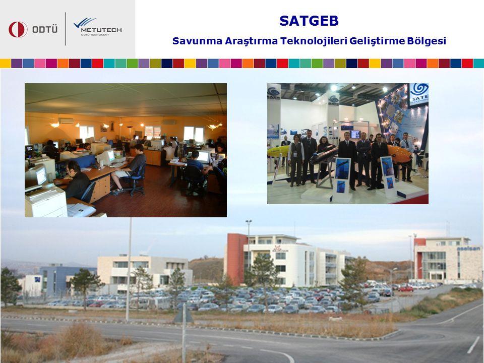 SATGEB Savunma Araştırma Teknolojileri Geliştirme Bölgesi