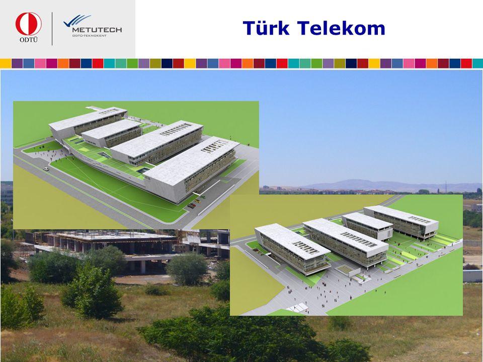 Türk Telekom