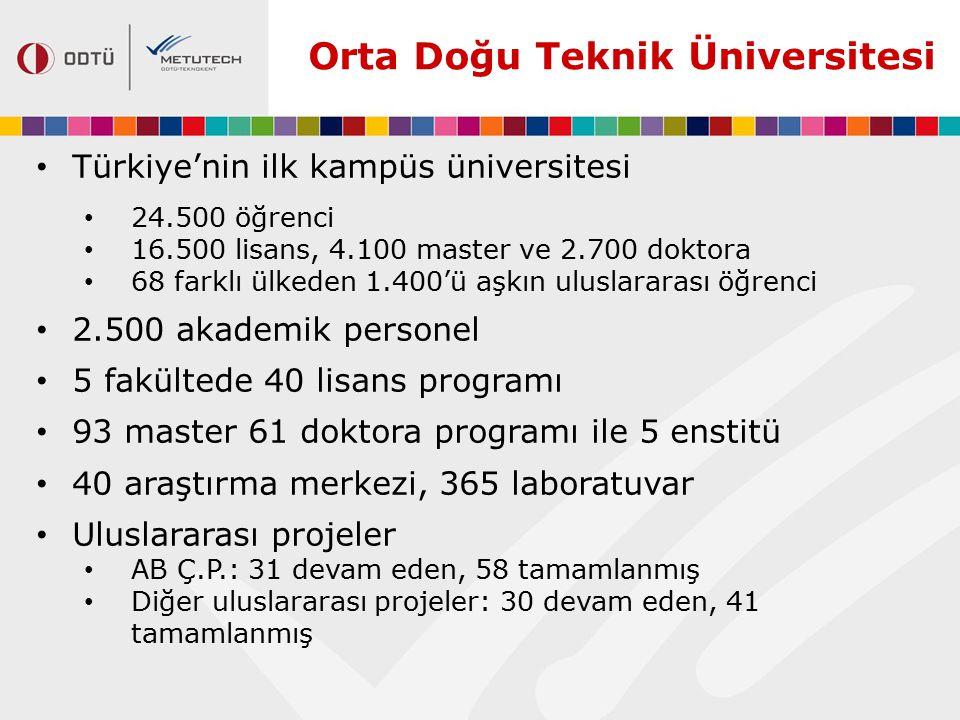 Orta Doğu Teknik Üniversitesi Türkiye'nin ilk kampüs üniversitesi 24.500 öğrenci 16.500 lisans, 4.100 master ve 2.700 doktora 68 farklı ülkeden 1.400'