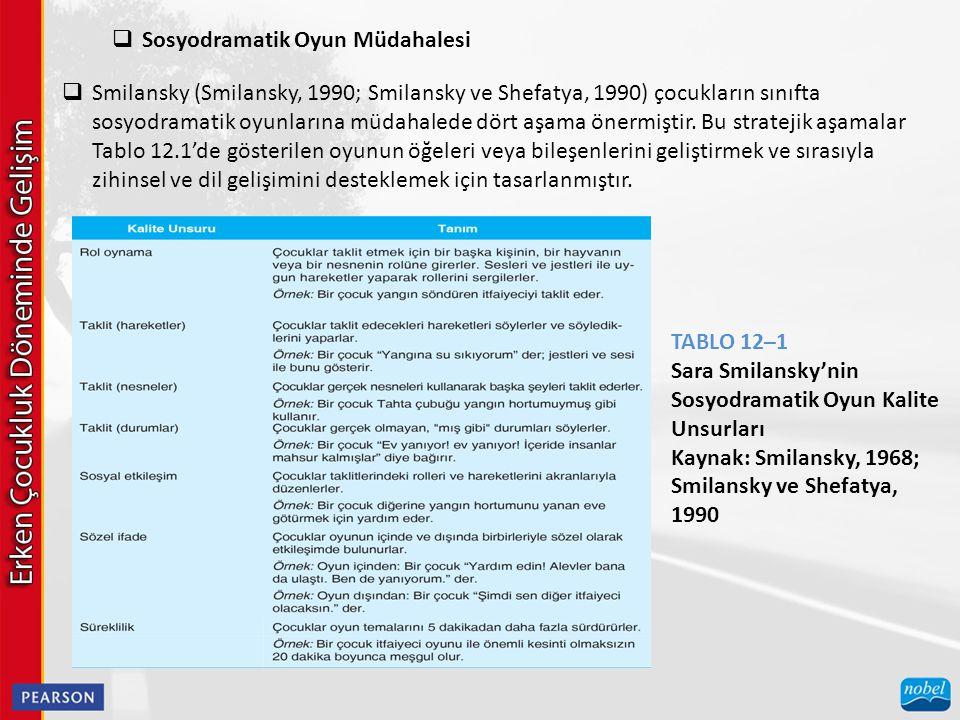  Sosyodramatik Oyun Müdahalesi  Smilansky (Smilansky, 1990; Smilansky ve Shefatya, 1990) çocukların sınıfta sosyodramatik oyunlarına müdahalede dört