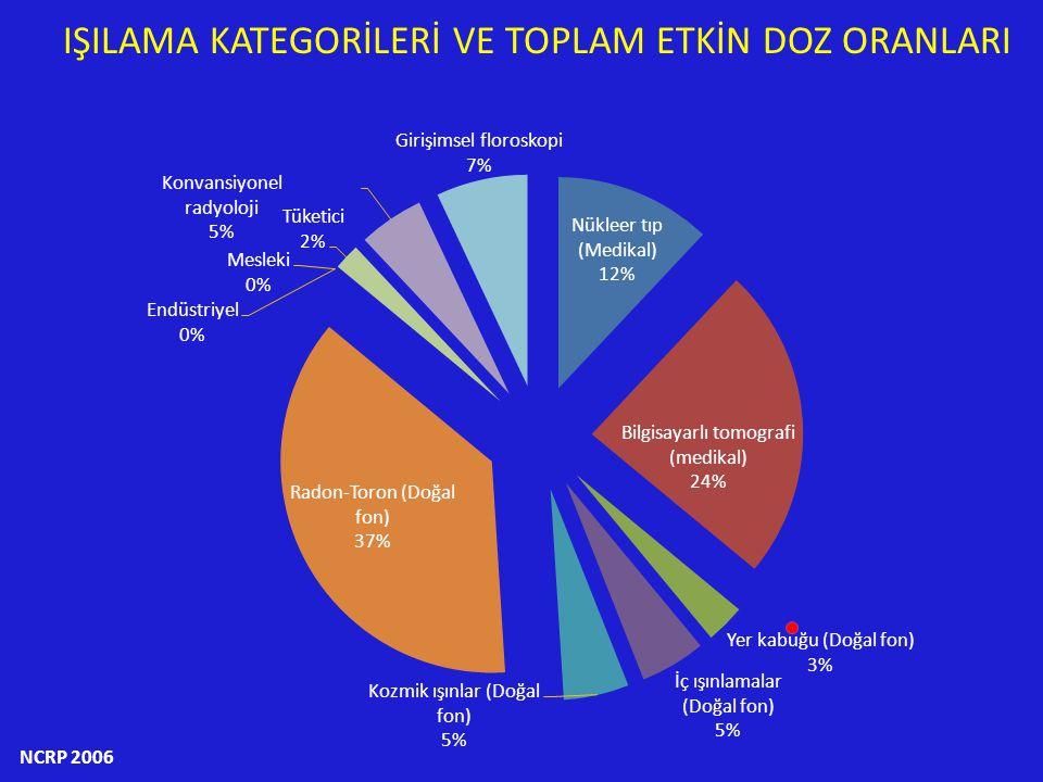 IŞILAMA KATEGORİLERİ VE TOPLAM ETKİN DOZ ORANLARI NCRP 2006