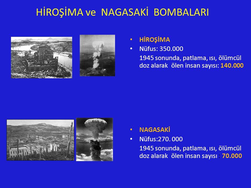 HİROŞİMA ve NAGASAKİ BOMBALARI HİROŞİMA Nüfus: 350.000 1945 sonunda, patlama, ısı, ölümcül doz alarak ölen insan sayısı: 140.000 NAGASAKİ Nüfus:270.