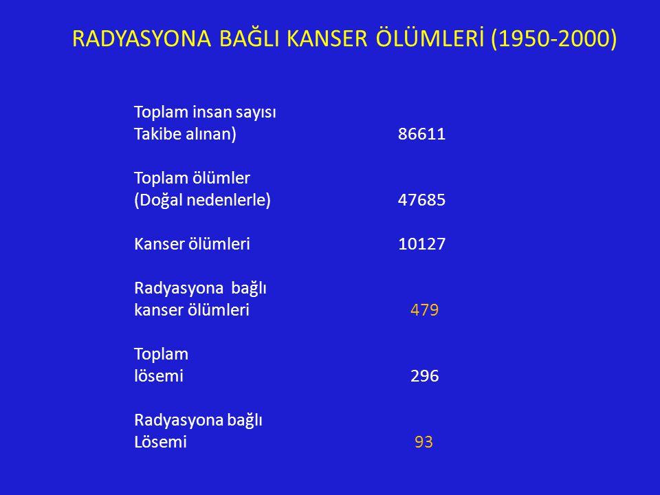 Toplam insan sayısı Takibe alınan)86611 Toplam ölümler (Doğal nedenlerle)47685 Kanser ölümleri 10127 Radyasyona bağlı kanser ölümleri 479 Toplam lösemi 296 Radyasyona bağlı Lösemi 93 RADYASYONA BAĞLI KANSER ÖLÜMLERİ (1950-2000)