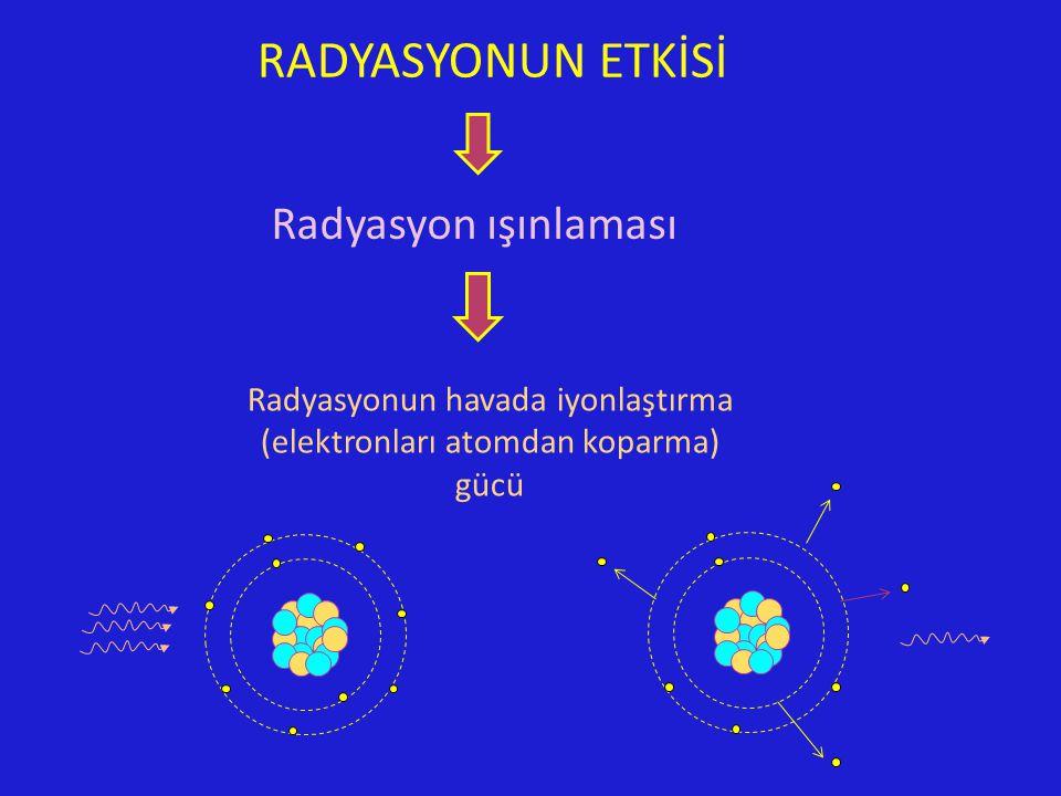 RADYASYONUN ETKİSİ Radyasyon ışınlaması Radyasyonun havada iyonlaştırma (elektronları atomdan koparma) gücü